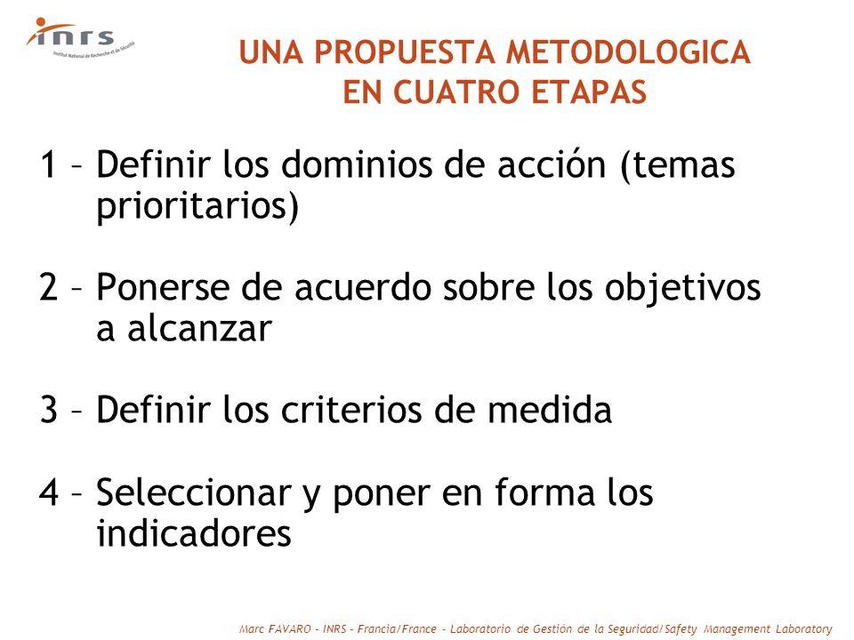 UNA PROPUESTA METODOLOGICA EN CUATRO ETAPAS
