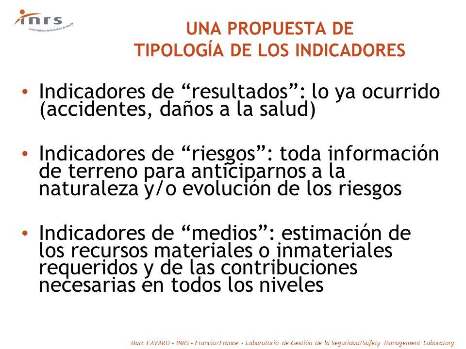 UNA PROPUESTA DE TIPOLOGÍA DE LOS INDICADORES