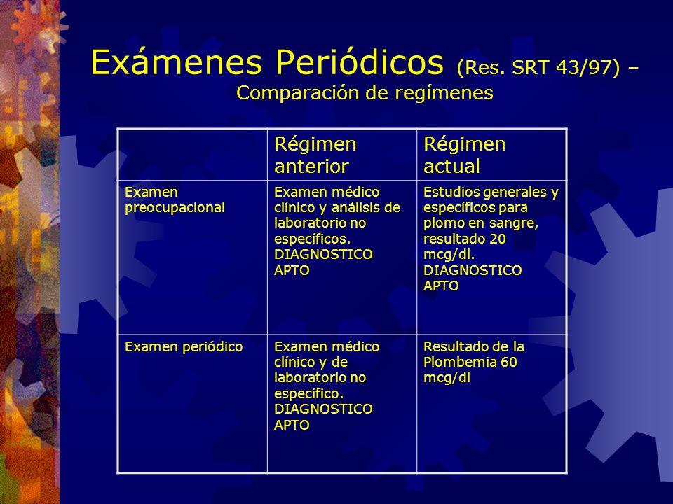 Exámenes Periódicos (Res. SRT 43/97) – Comparación de regímenes