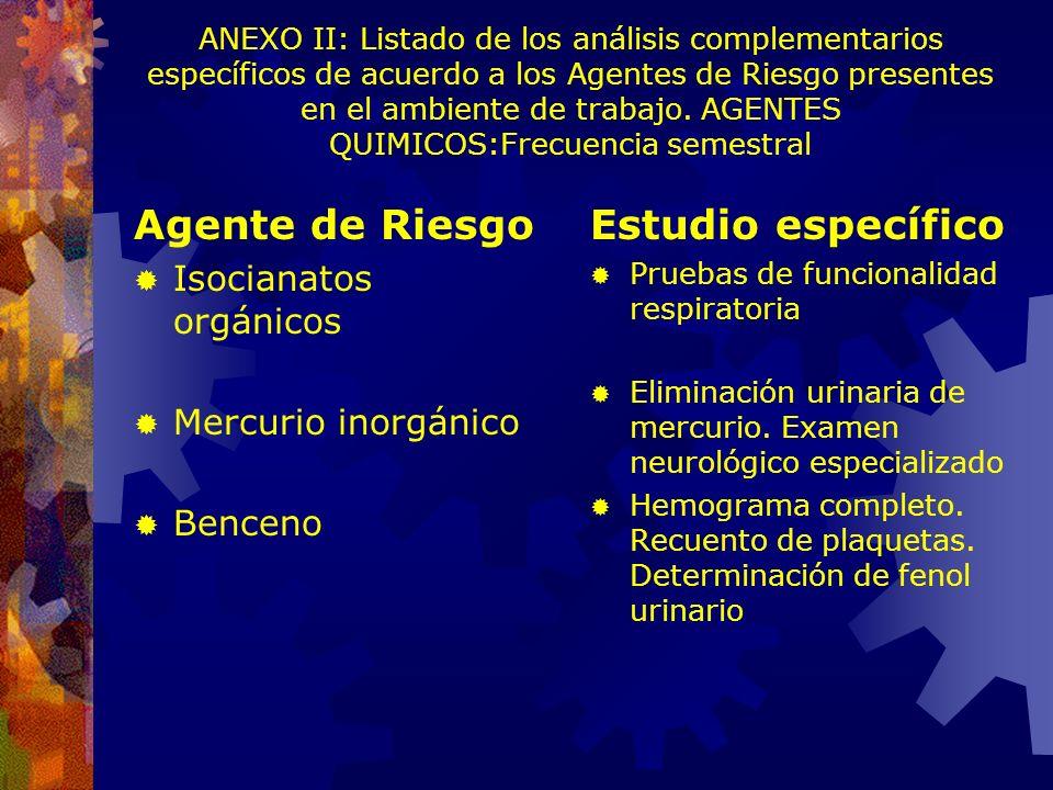 Agente de Riesgo Estudio específico Isocianatos orgánicos