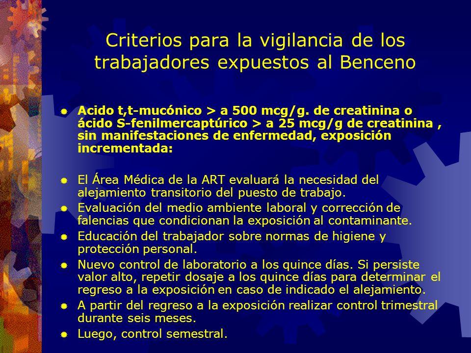 Criterios para la vigilancia de los trabajadores expuestos al Benceno