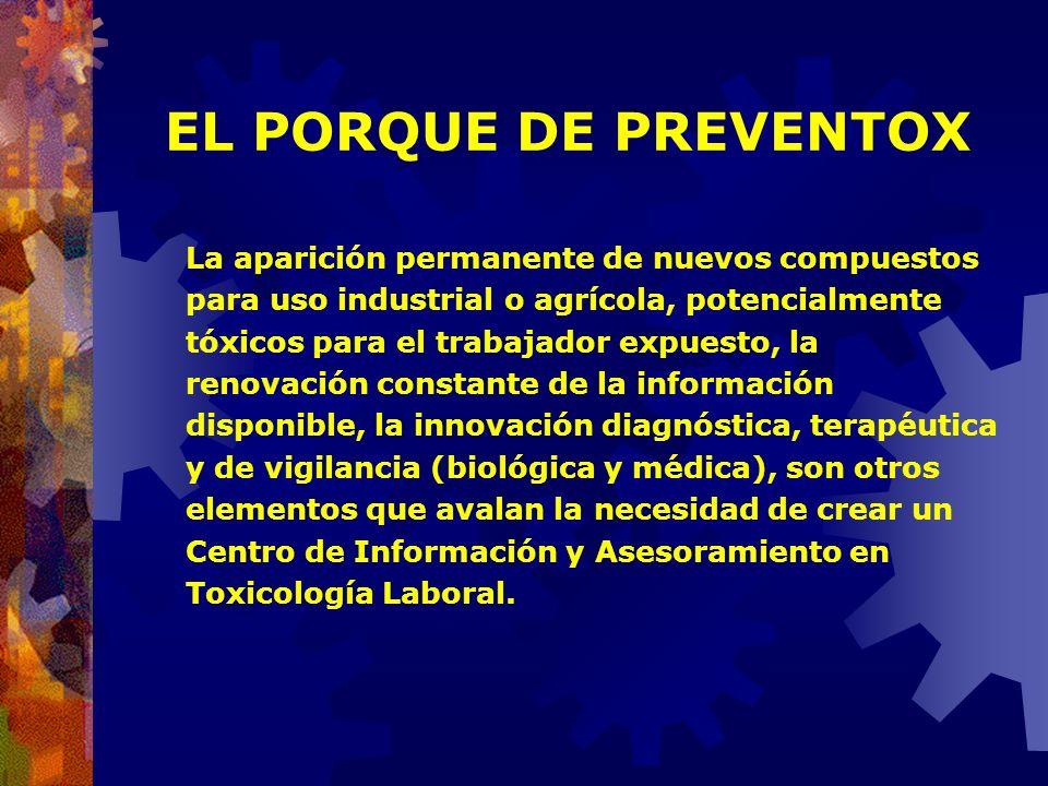 EL PORQUE DE PREVENTOX La aparición permanente de nuevos compuestos