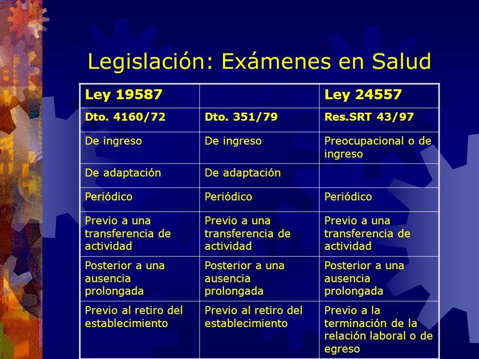 Legislación: Exámenes en Salud
