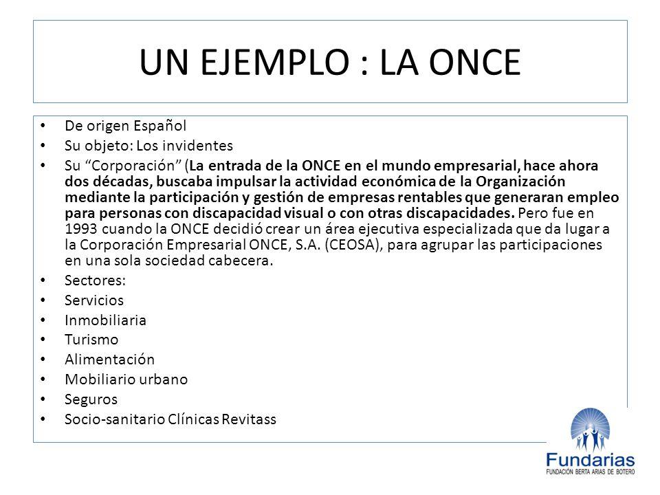 UN EJEMPLO : LA ONCE De origen Español Su objeto: Los invidentes