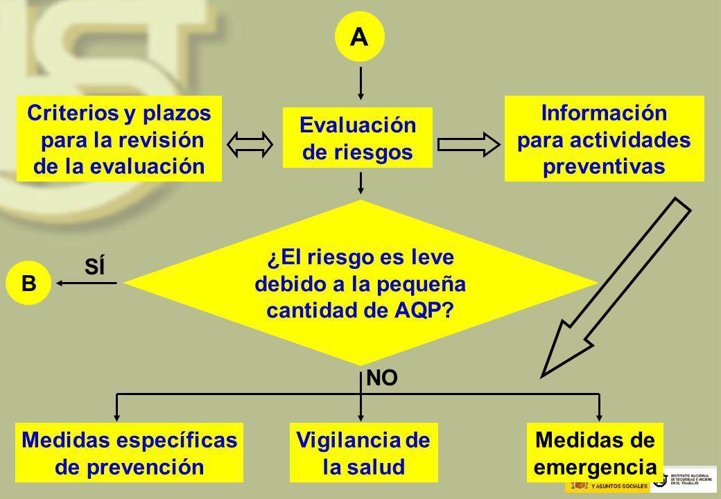 para actividades preventivas
