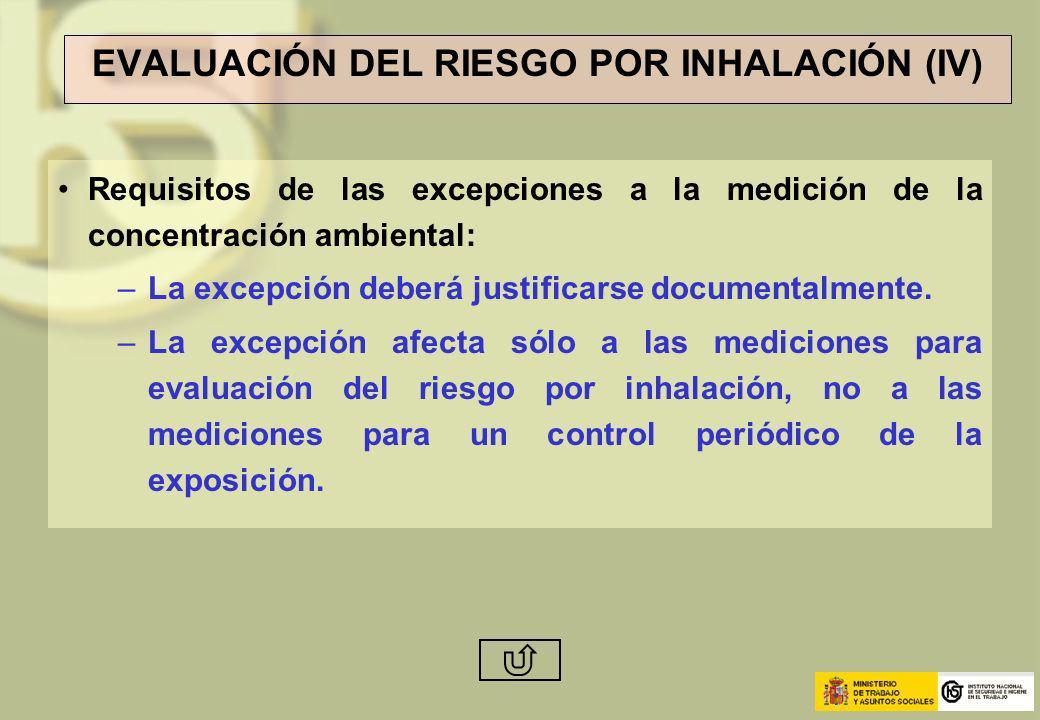 EVALUACIÓN DEL RIESGO POR INHALACIÓN (IV)