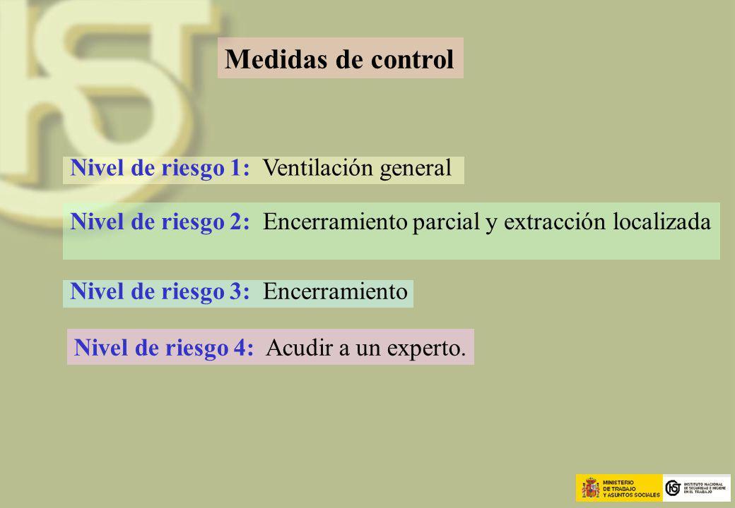 Medidas de control Nivel de riesgo 1: Ventilación general