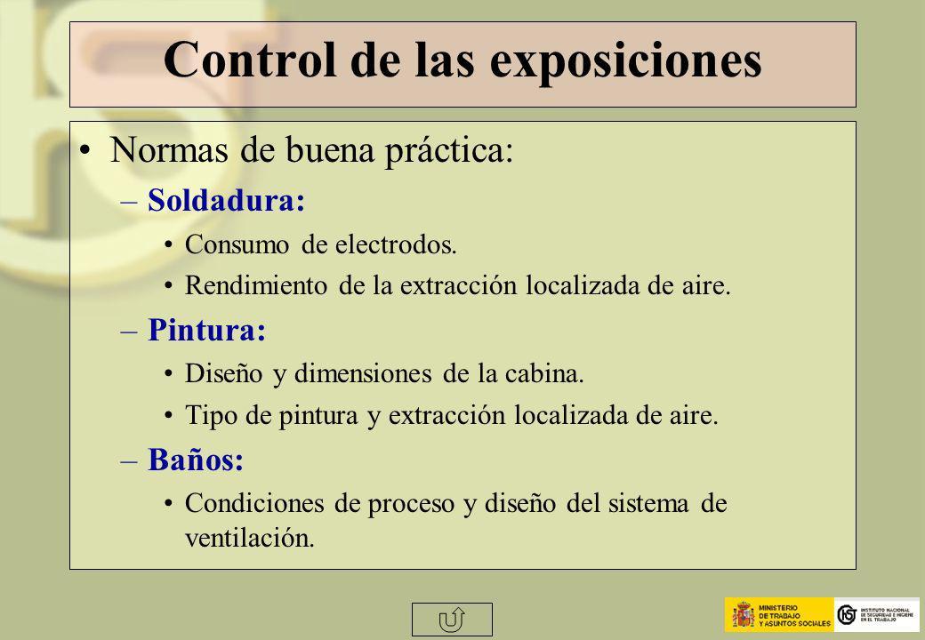 Control de las exposiciones