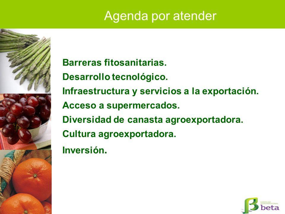 Agenda por atender Barreras fitosanitarias. Desarrollo tecnológico.