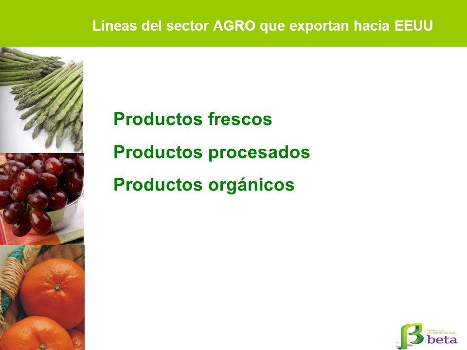 Líneas del sector AGRO que exportan hacia EEUU