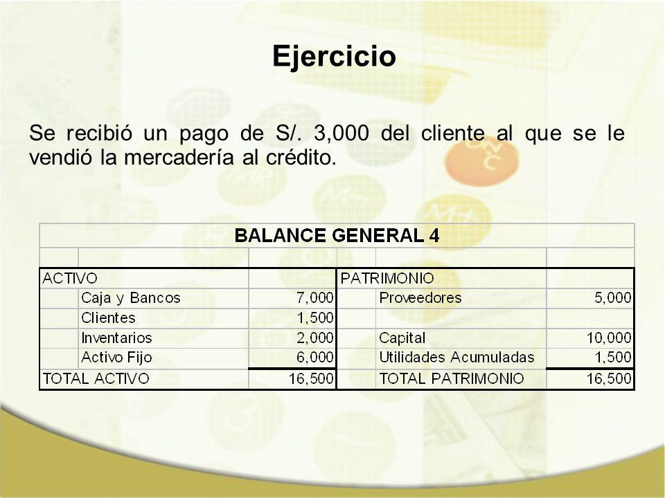 Ejercicio Se recibió un pago de S/. 3,000 del cliente al que se le vendió la mercadería al crédito.