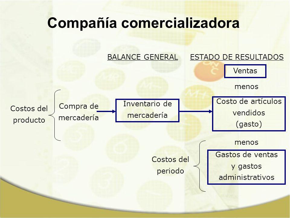 Compañía comercializadora