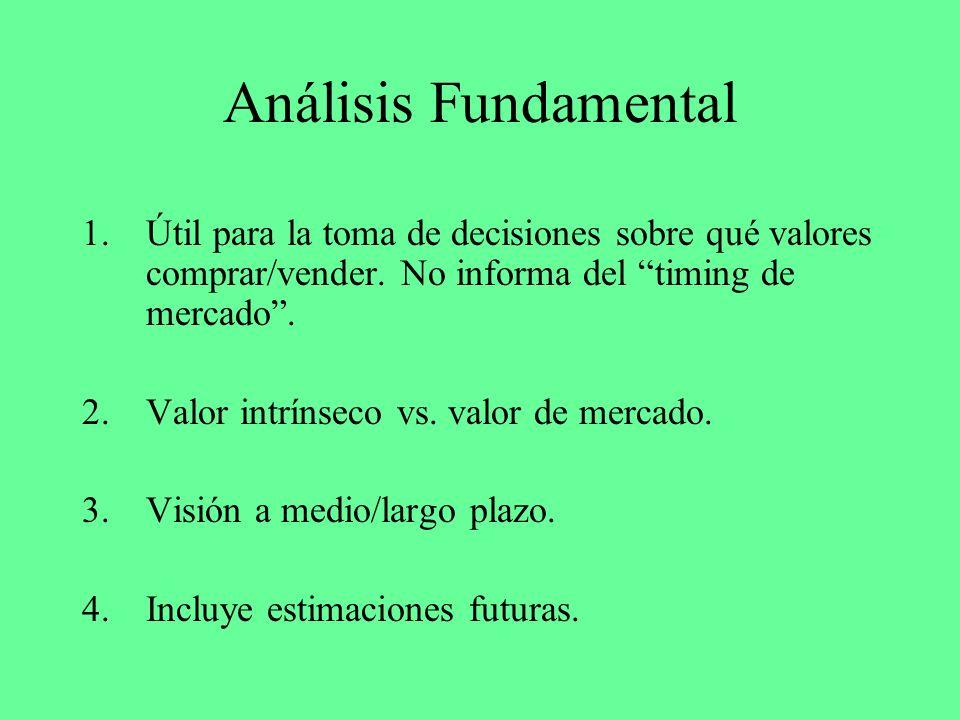Análisis Fundamental Útil para la toma de decisiones sobre qué valores comprar/vender. No informa del timing de mercado .