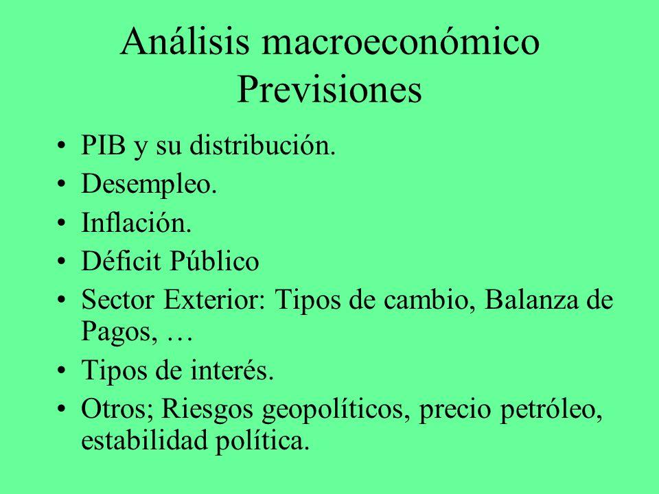 Análisis macroeconómico Previsiones