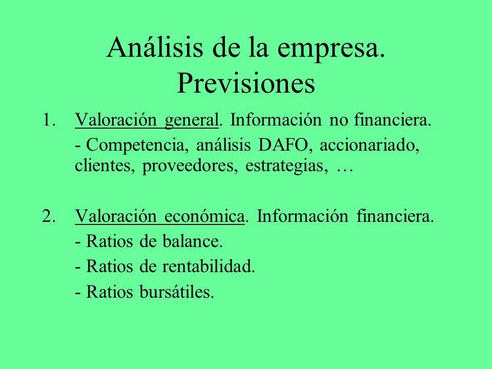 Análisis de la empresa. Previsiones