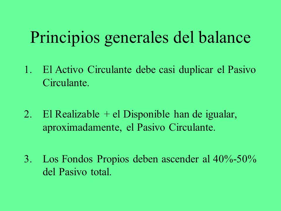 Principios generales del balance