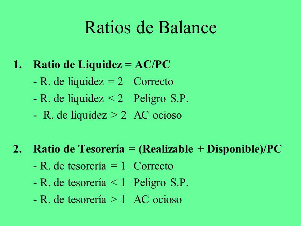 Ratios de Balance Ratio de Liquidez = AC/PC