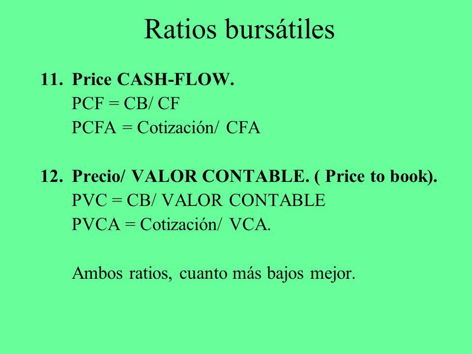 Ratios bursátiles Price CASH-FLOW. PCF = CB/ CF PCFA = Cotización/ CFA