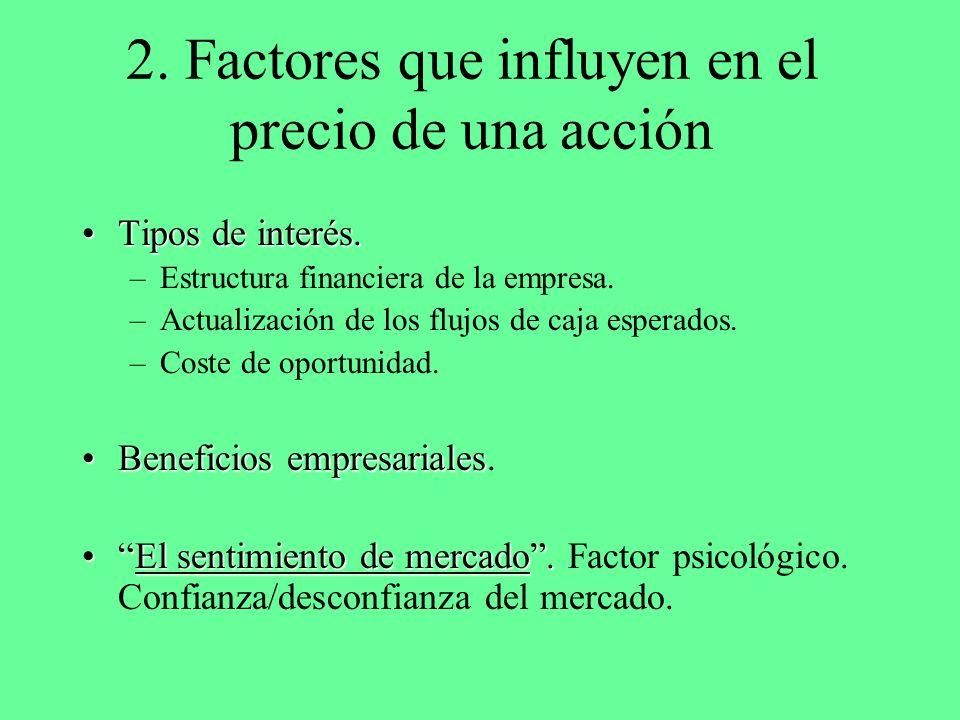 2. Factores que influyen en el precio de una acción