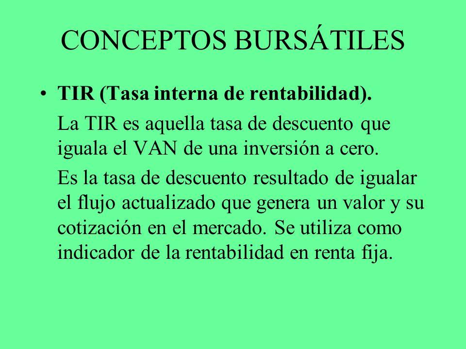 CONCEPTOS BURSÁTILES TIR (Tasa interna de rentabilidad).