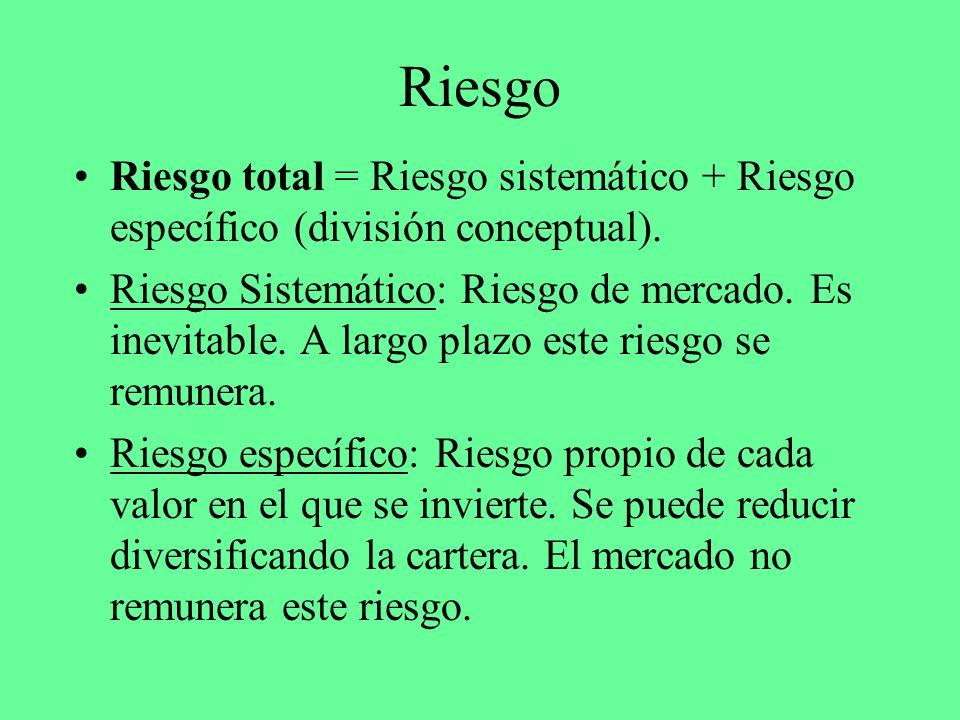 Riesgo Riesgo total = Riesgo sistemático + Riesgo específico (división conceptual).