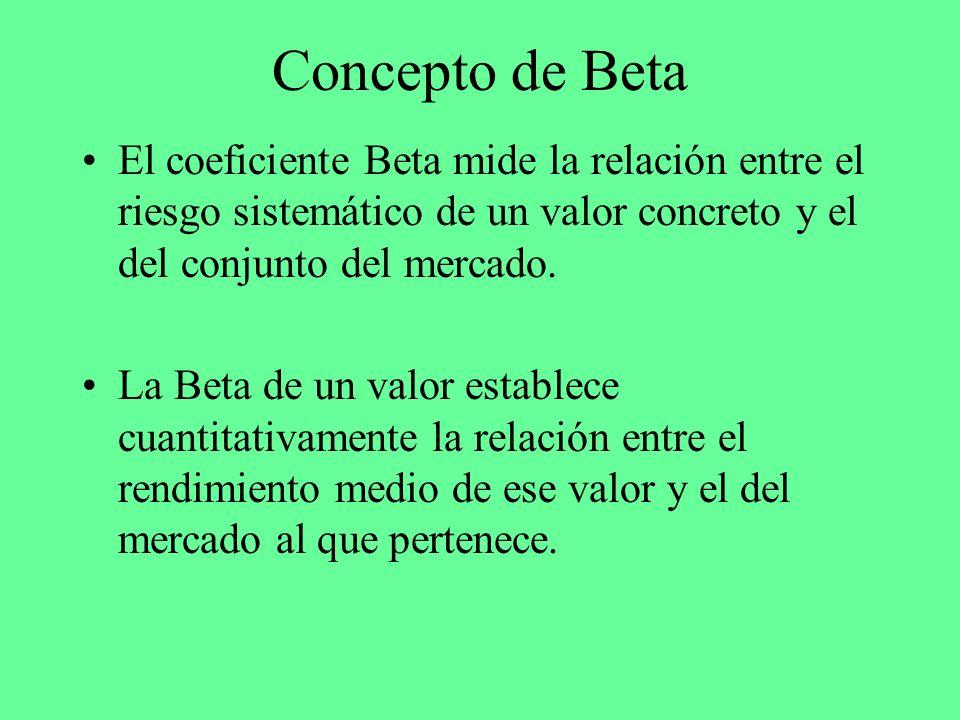 Concepto de BetaEl coeficiente Beta mide la relación entre el riesgo sistemático de un valor concreto y el del conjunto del mercado.