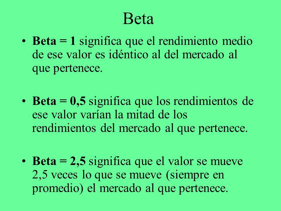 BetaBeta = 1 significa que el rendimiento medio de ese valor es idéntico al del mercado al que pertenece.