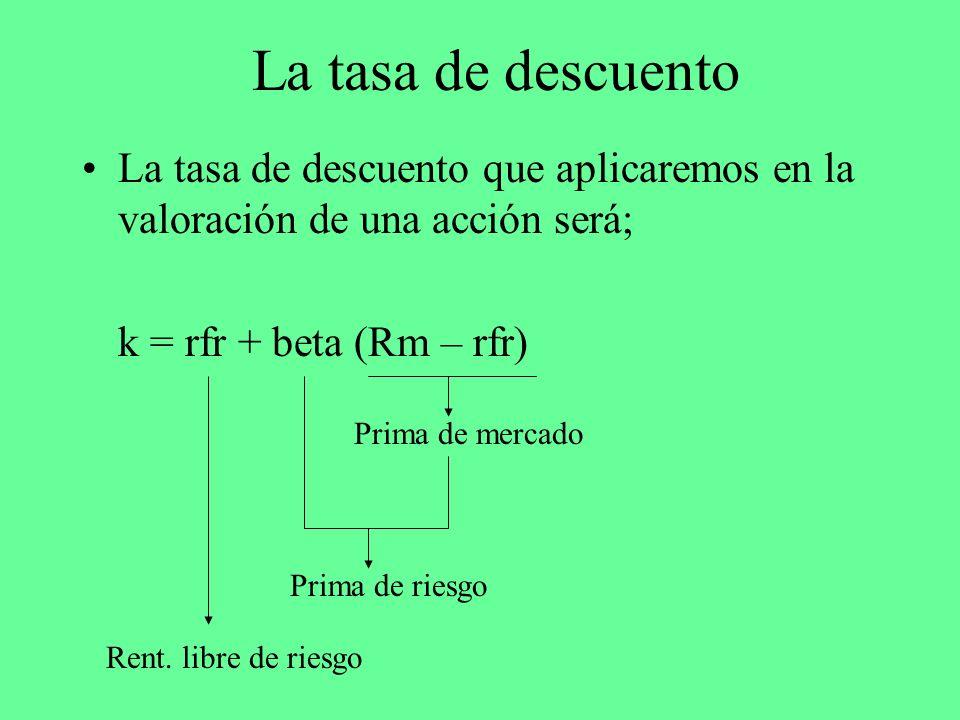 La tasa de descuentoLa tasa de descuento que aplicaremos en la valoración de una acción será; k = rfr + beta (Rm – rfr)