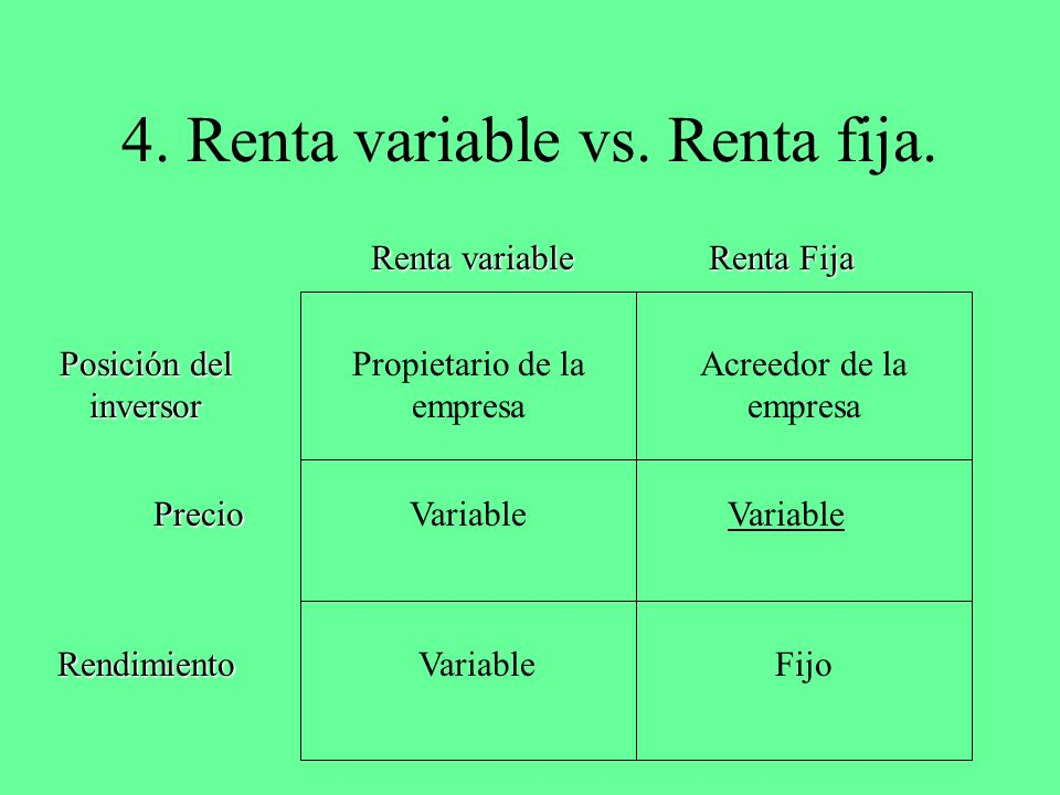 4. Renta variable vs. Renta fija.