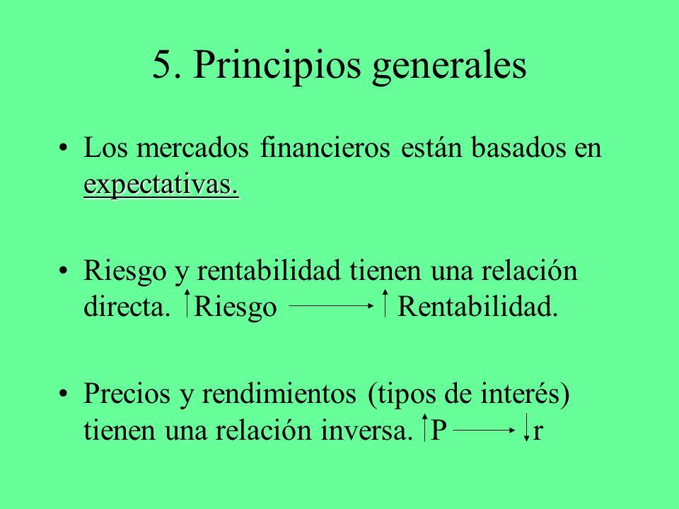 5. Principios generales Los mercados financieros están basados en expectativas.
