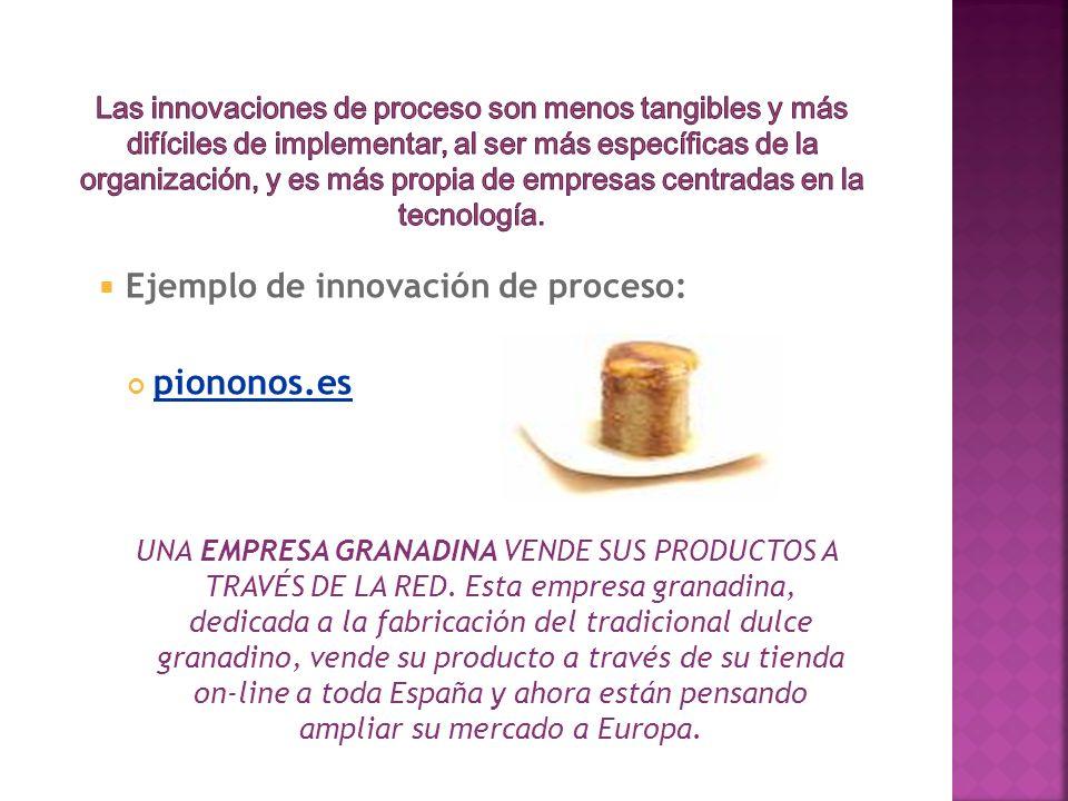 piononos.es Ejemplo de innovación de proceso: