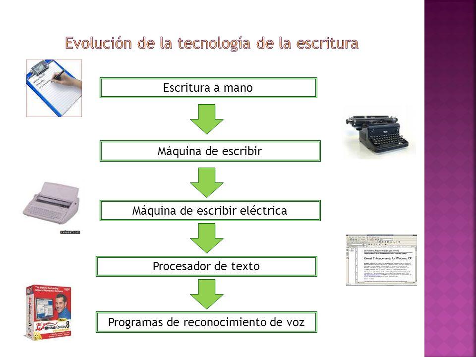 Evolución de la tecnología de la escritura