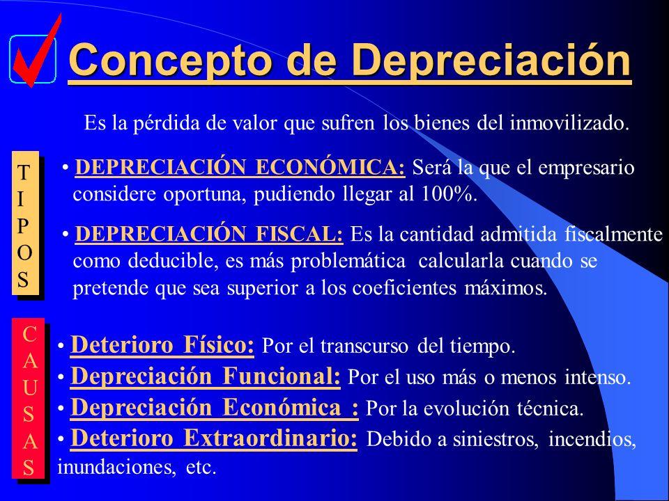 Concepto de Depreciación