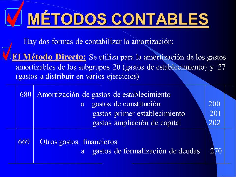 MÉTODOS CONTABLES Hay dos formas de contabilizar la amortización: