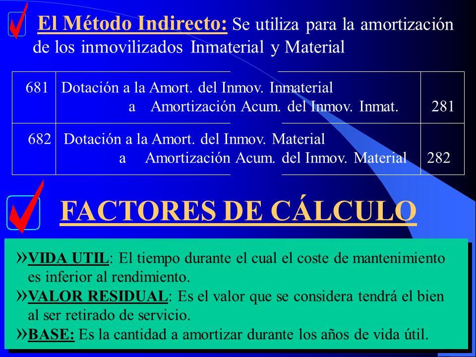 El Método Indirecto: Se utiliza para la amortización de los inmovilizados Inmaterial y Material