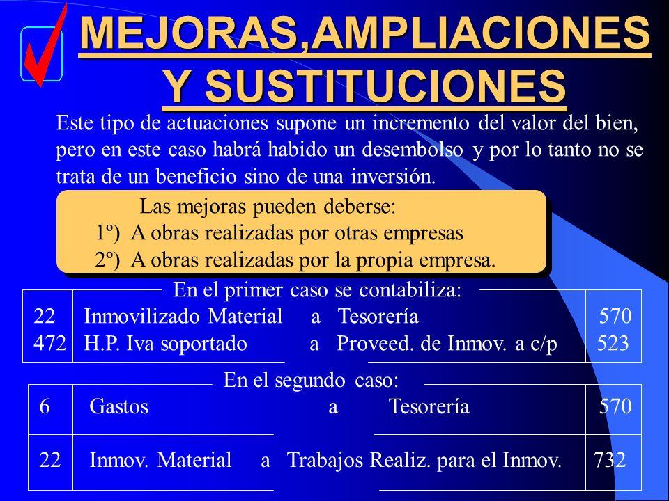 MEJORAS,AMPLIACIONES Y SUSTITUCIONES