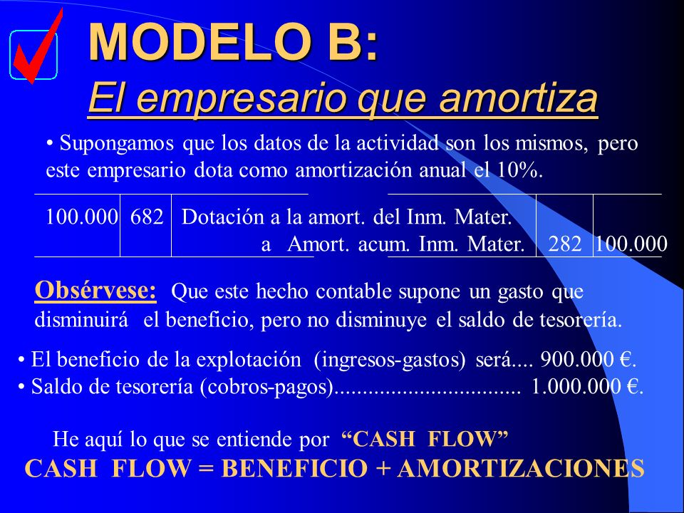 MODELO B: El empresario que amortiza