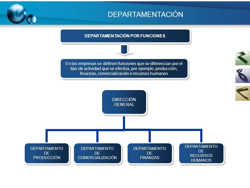 DEPARTAMENTACIÓN POR FUNCIONES