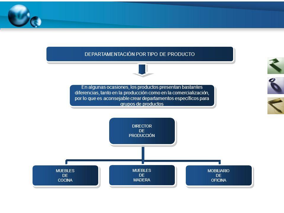 DEPARTAMENTACIÓN POR TIPO DE PRODUCTO