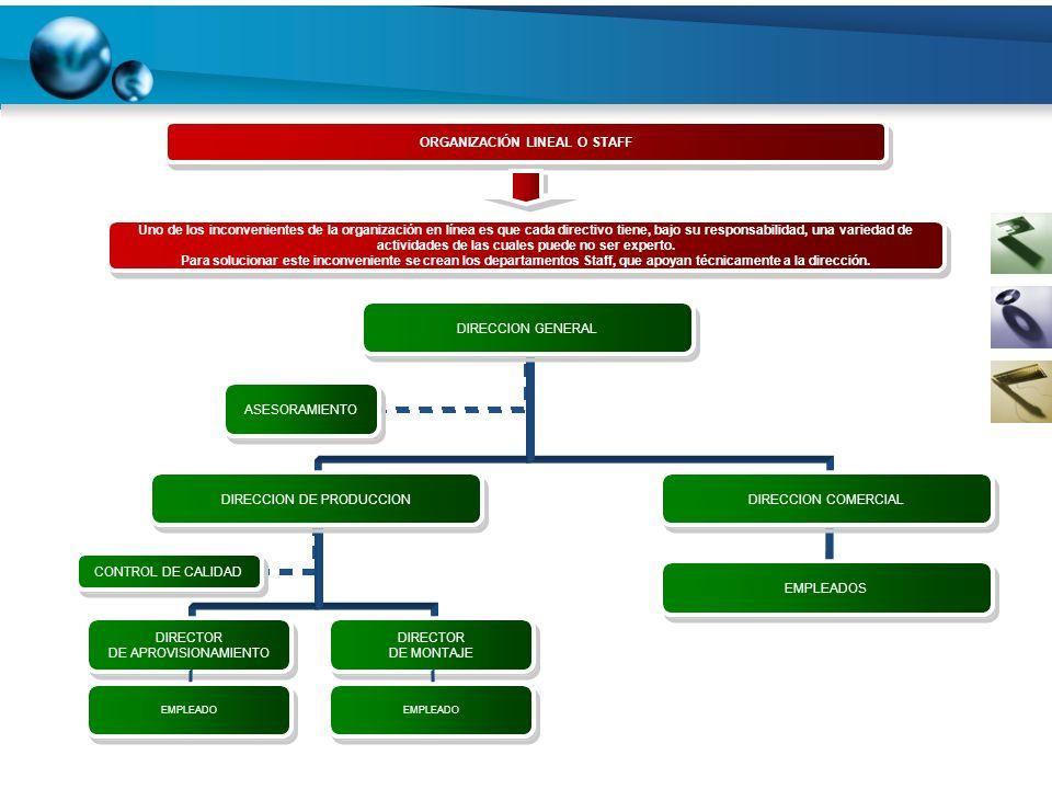 ORGANIZACIÓN LINEAL O STAFF