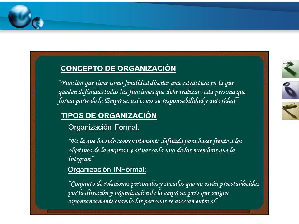 CONCEPTO DE ORGANIZACIÓN