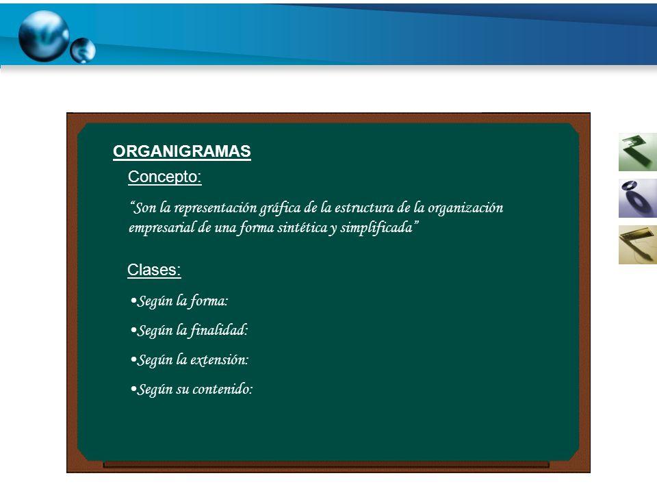ORGANIGRAMASConcepto: Son la representación gráfica de la estructura de la organización empresarial de una forma sintética y simplificada