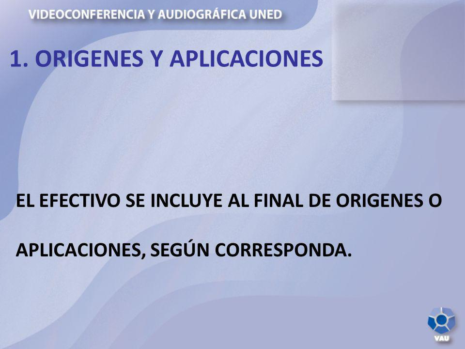 1. ORIGENES Y APLICACIONES