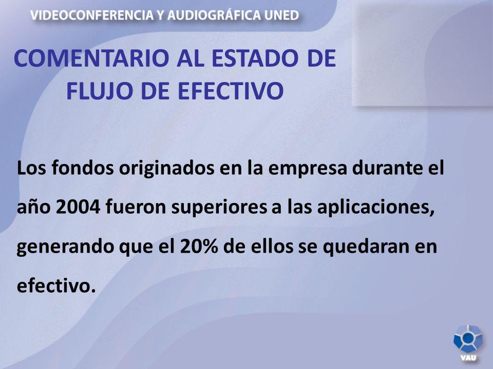 COMENTARIO AL ESTADO DE FLUJO DE EFECTIVO