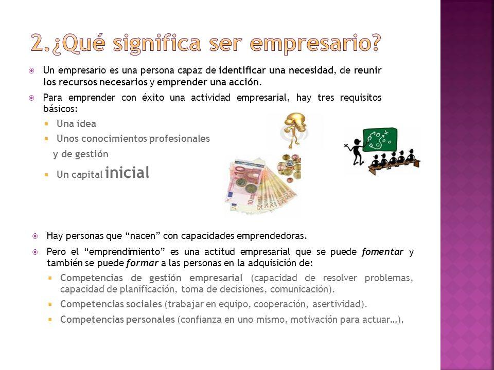 2.¿Qué significa ser empresario