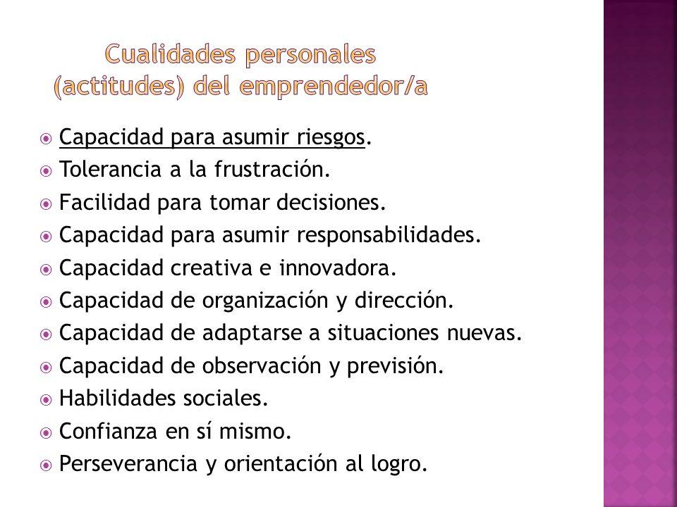 Cualidades personales (actitudes) del emprendedor/a