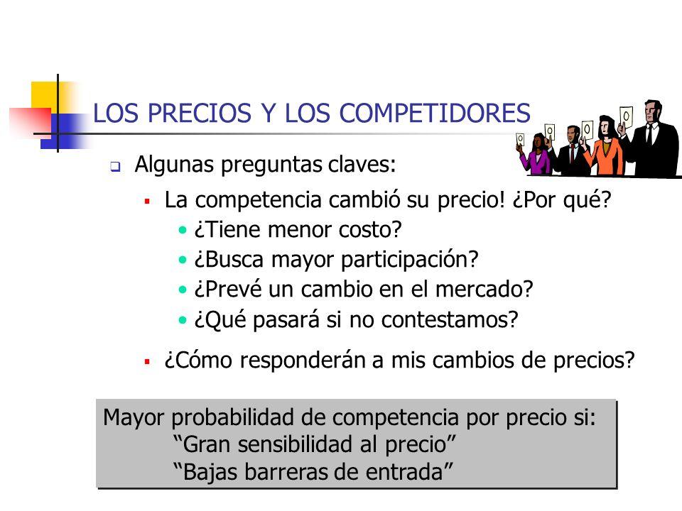 LOS PRECIOS Y LOS COMPETIDORES
