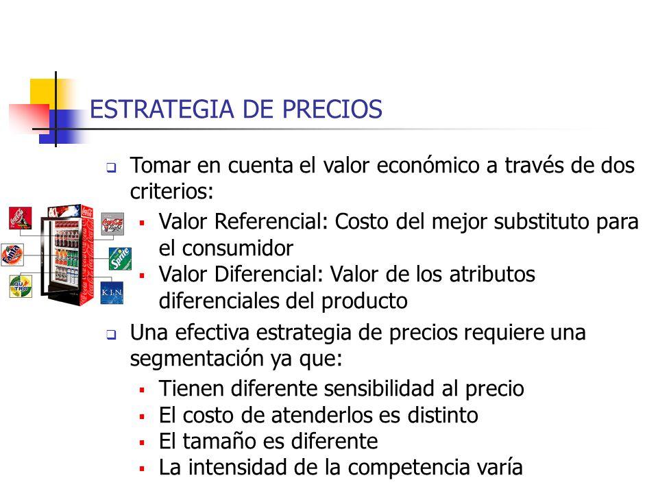 ESTRATEGIA DE PRECIOS Tomar en cuenta el valor económico a través de dos criterios: Valor Referencial: Costo del mejor substituto para el consumidor.