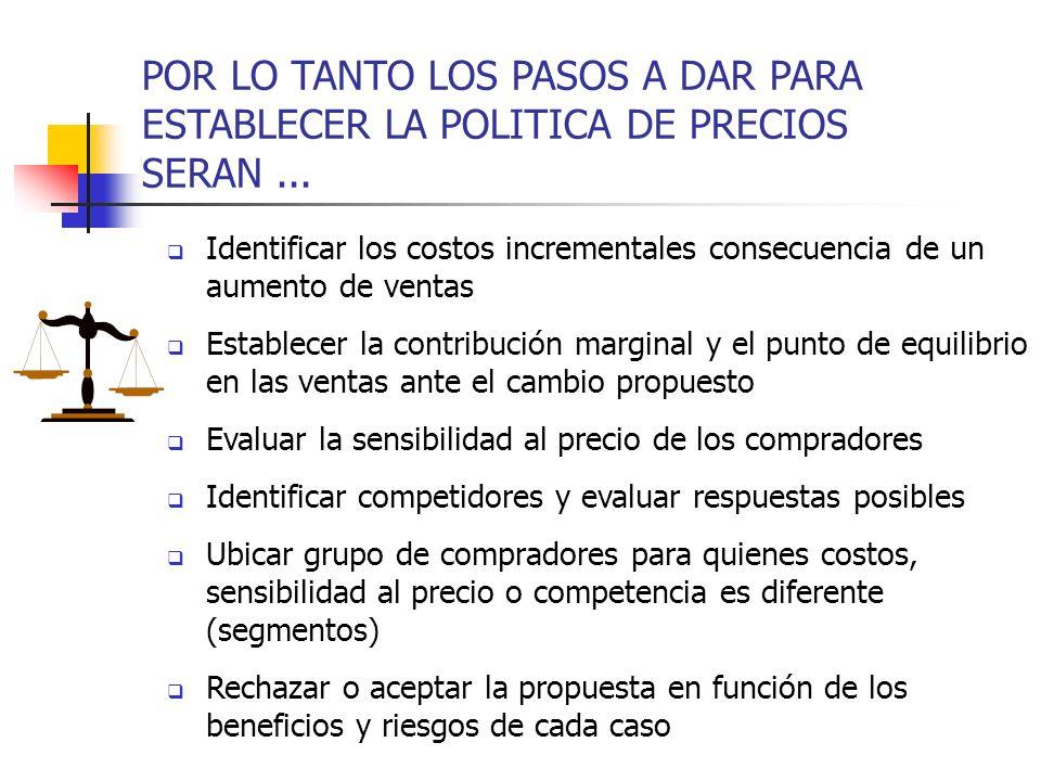 POR LO TANTO LOS PASOS A DAR PARA ESTABLECER LA POLITICA DE PRECIOS SERAN ...