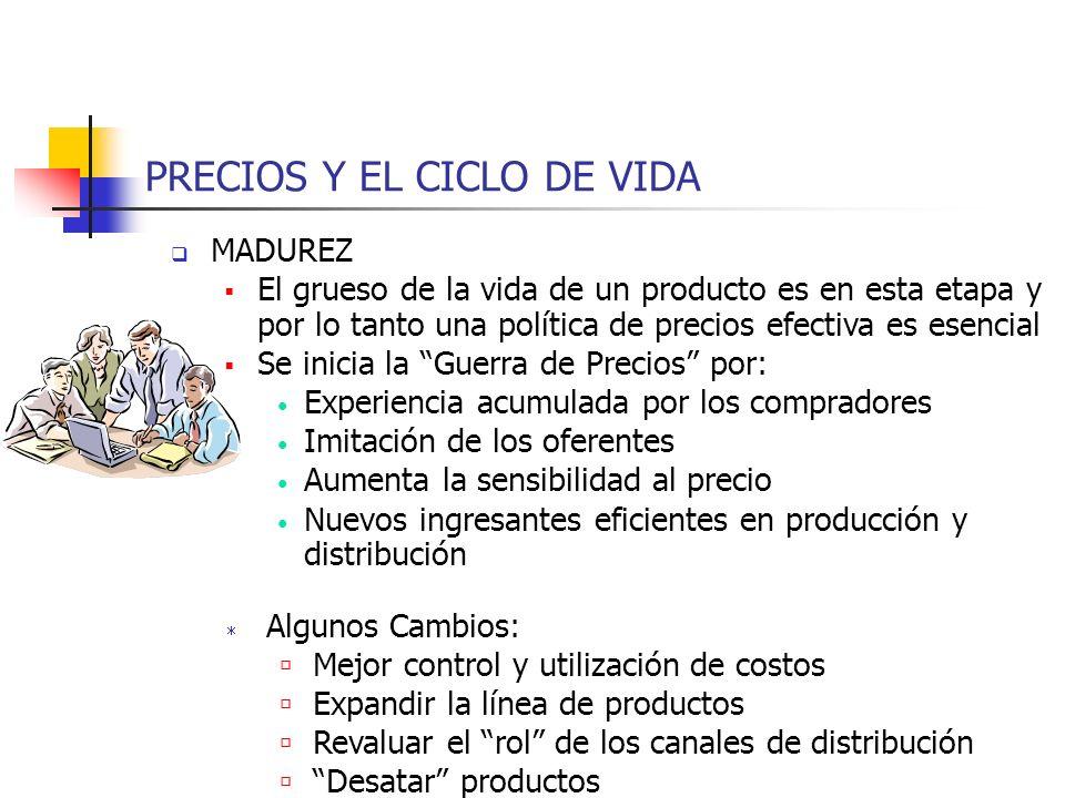 PRECIOS Y EL CICLO DE VIDA
